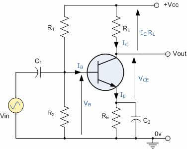 Q point the common emitter amplifier circuit ccuart Images